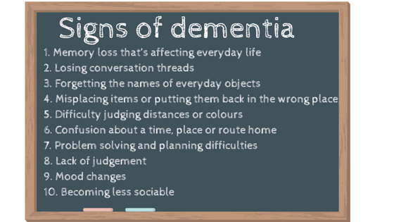 signs-of-dementia